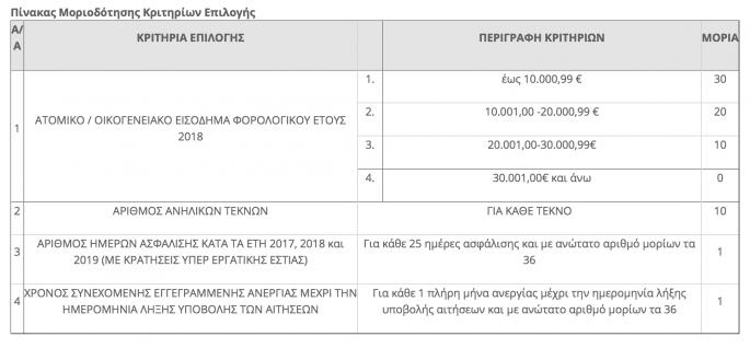 stigmiotypo_2020-06-25_23.14.15.png