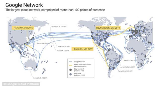 google_network