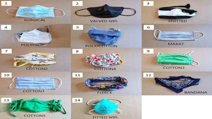 Αυτές είναι οι μάσκες που προστατεύουν περισσότερο από τον κορονοϊό