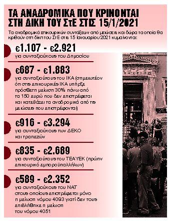 Επιστροφές 2,5 δισ. ευρώ κρίνονται σε 8 ημέρες   tanea.gr